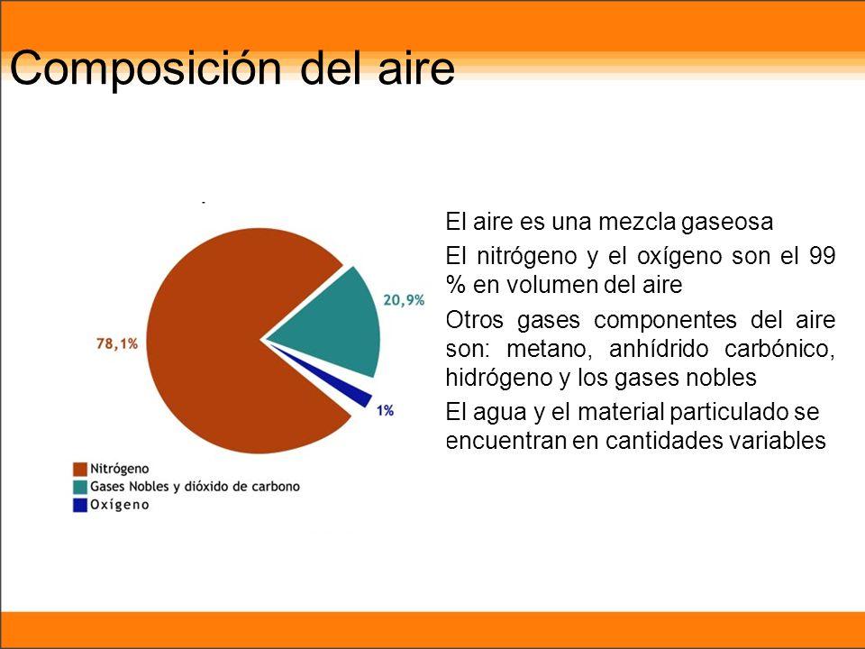 Composición del aire zEl aire es una mezcla gaseosa zEl nitrógeno y el oxígeno son el 99 % en volumen del aire zOtros gases componentes del aire son: