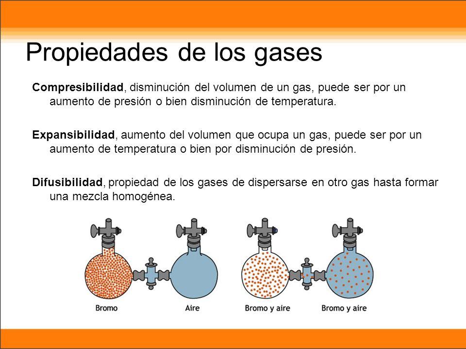 Propiedades de los gases Compresibilidad, disminución del volumen de un gas, puede ser por un aumento de presión o bien disminución de temperatura. Ex