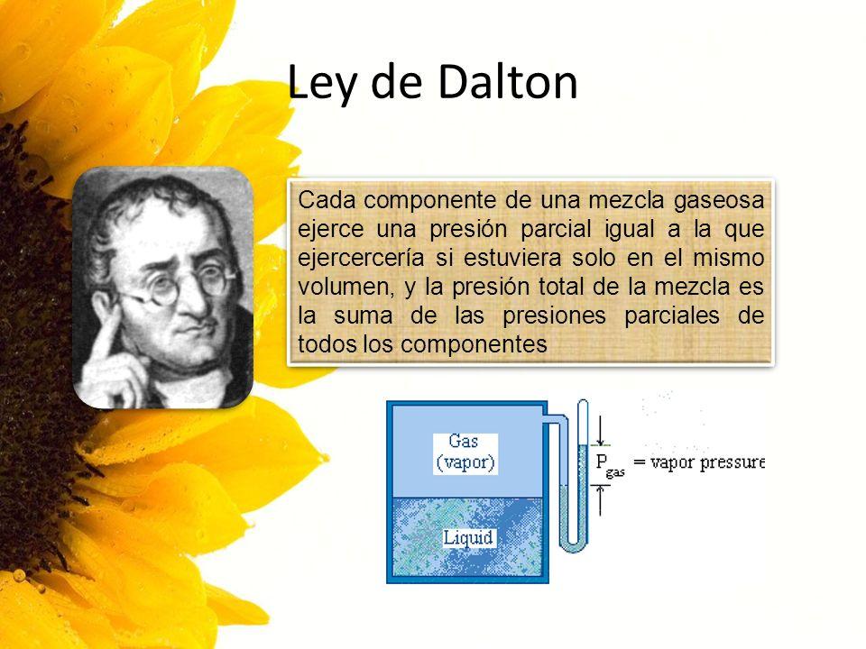 Ley de Dalton Cada componente de una mezcla gaseosa ejerce una presión parcial igual a la que ejercercería si estuviera solo en el mismo volumen, y la