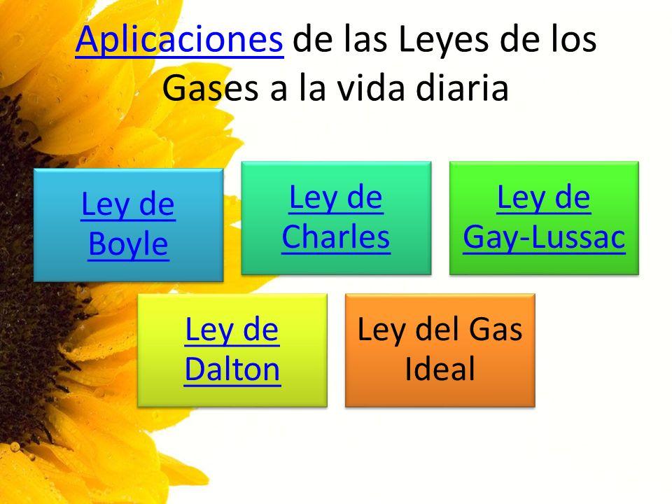 AplicacionesAplicaciones de las Leyes de los Gases a la vida diaria Ley de Boyle Ley de Charles Ley de Gay-Lussac Ley de Dalton Ley del Gas Ideal