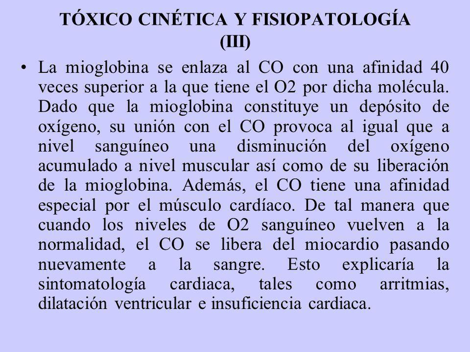 TÓXICO CINÉTICA Y FISIOPATOLOGÍA (III) La mioglobina se enlaza al CO con una afinidad 40 veces superior a la que tiene el O2 por dicha molécula. Dado