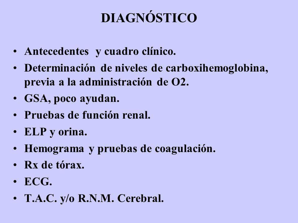 DIAGNÓSTICO Antecedentes y cuadro clínico. Determinación de niveles de carboxihemoglobina, previa a la administración de O2. GSA, poco ayudan. Pruebas