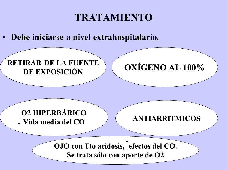 TRATAMIENTO Debe iniciarse a nivel extrahospitalario. OXÍGENO AL 100% RETIRAR DE LA FUENTE DE EXPOSICIÓN O2 HIPERBÁRICO Vida media del CO ANTIARRITMIC