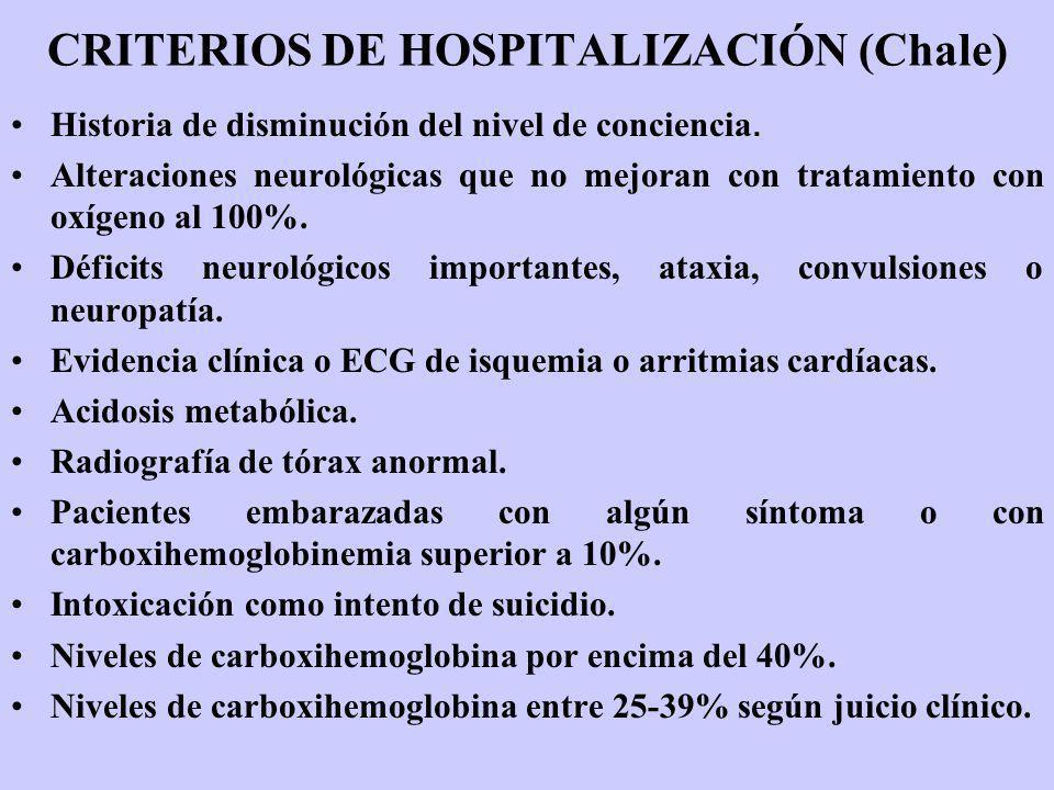 CRITERIOS DE HOSPITALIZACIÓN (Chale) Historia de disminución del nivel de conciencia. Alteraciones neurológicas que no mejoran con tratamiento con oxí