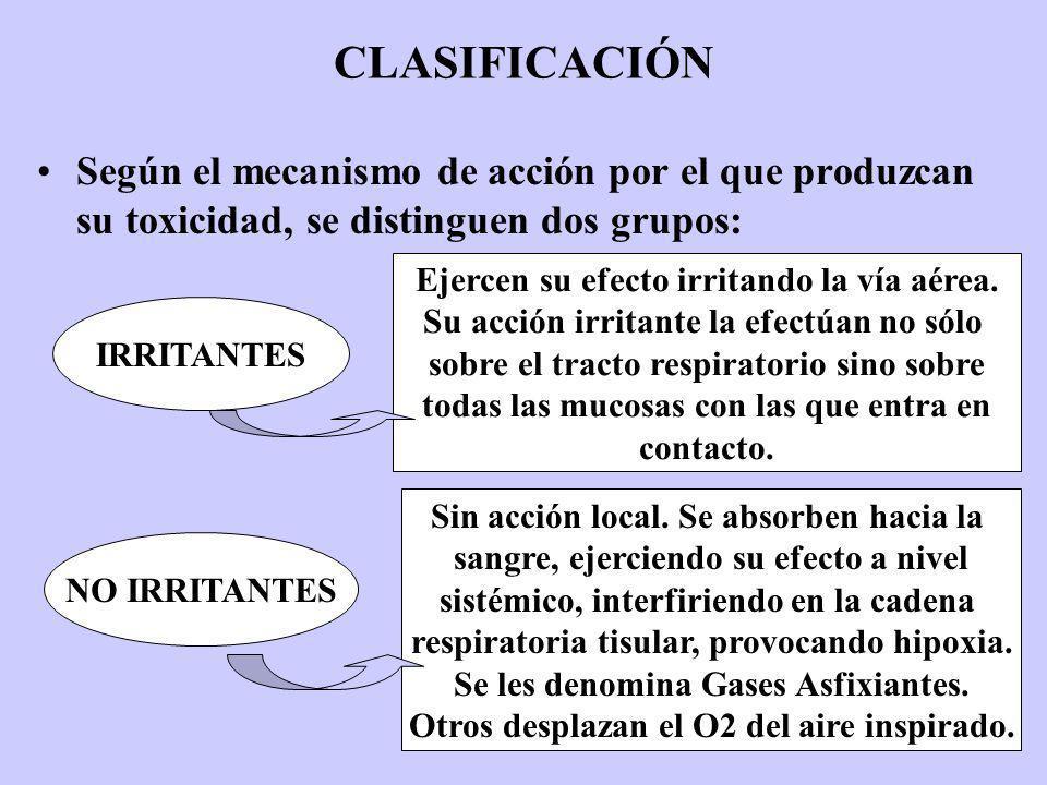CLASIFICACIÓN Según el mecanismo de acción por el que produzcan su toxicidad, se distinguen dos grupos: IRRITANTES NO IRRITANTES Ejercen su efecto irr
