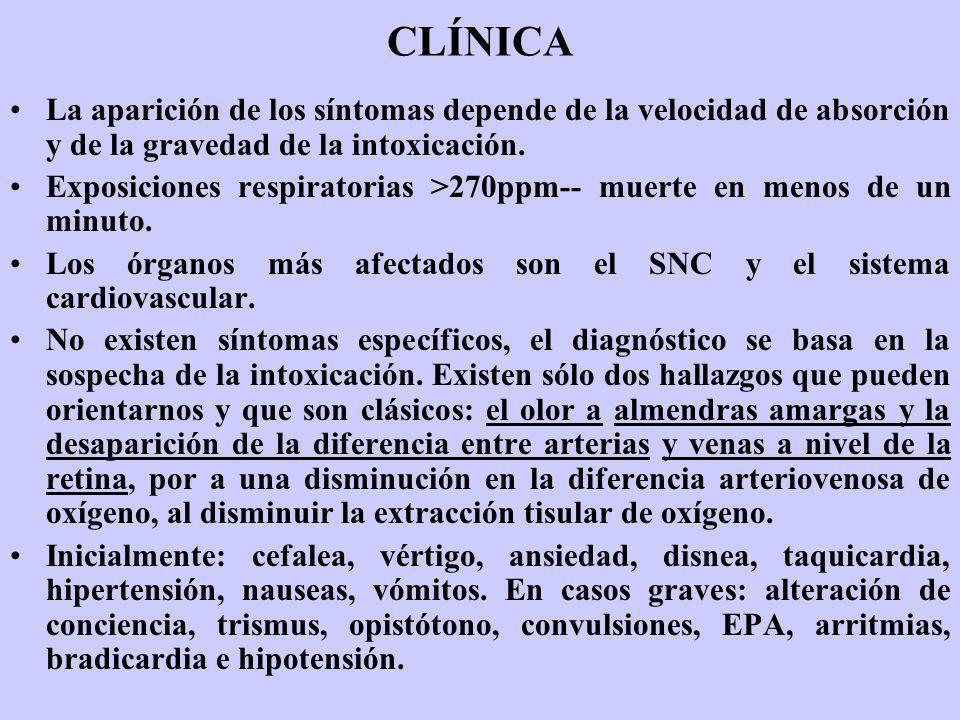 CLÍNICA La aparición de los síntomas depende de la velocidad de absorción y de la gravedad de la intoxicación. Exposiciones respiratorias >270ppm-- mu