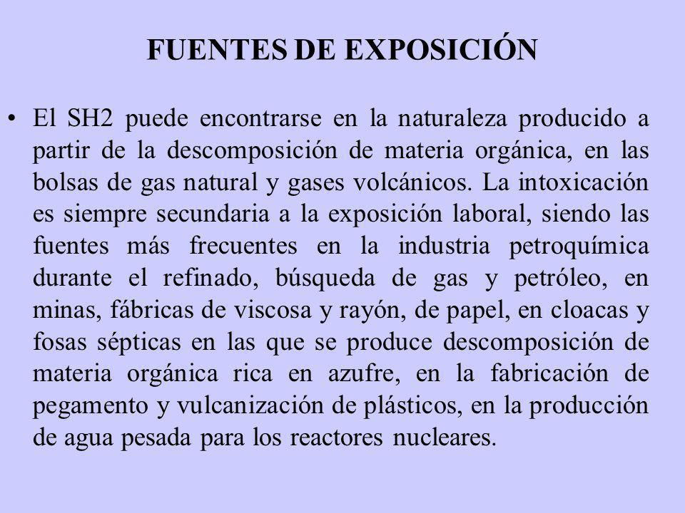 FUENTES DE EXPOSICIÓN El SH2 puede encontrarse en la naturaleza producido a partir de la descomposición de materia orgánica, en las bolsas de gas natu