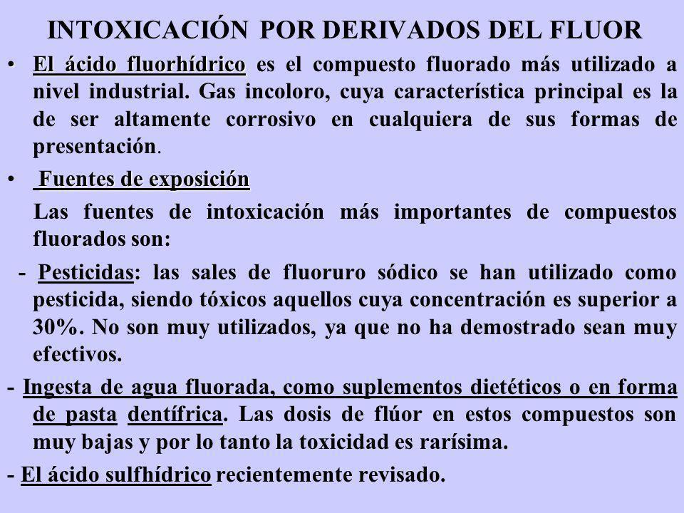 INTOXICACIÓN POR DERIVADOS DEL FLUOR El ácido fluorhídricoEl ácido fluorhídrico es el compuesto fluorado más utilizado a nivel industrial. Gas incolor