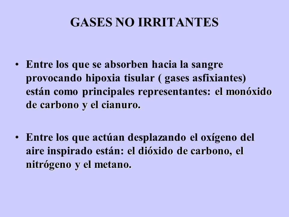 GASES NO IRRITANTES el monóxido de carbono y el cianuro.Entre los que se absorben hacia la sangre provocando hipoxia tisular ( gases asfixiantes) está