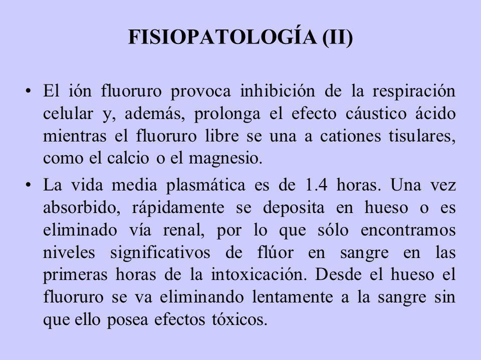 FISIOPATOLOGÍA (II) El ión fluoruro provoca inhibición de la respiración celular y, además, prolonga el efecto cáustico ácido mientras el fluoruro lib