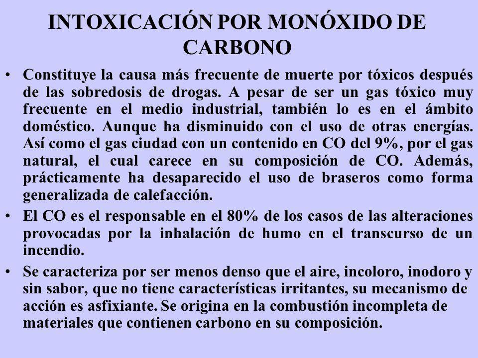 INTOXICACIÓN POR ARSENAMINA Gas muy tóxico, utilizado en la industria microelectrónica y en la fabricación de semiconductores.