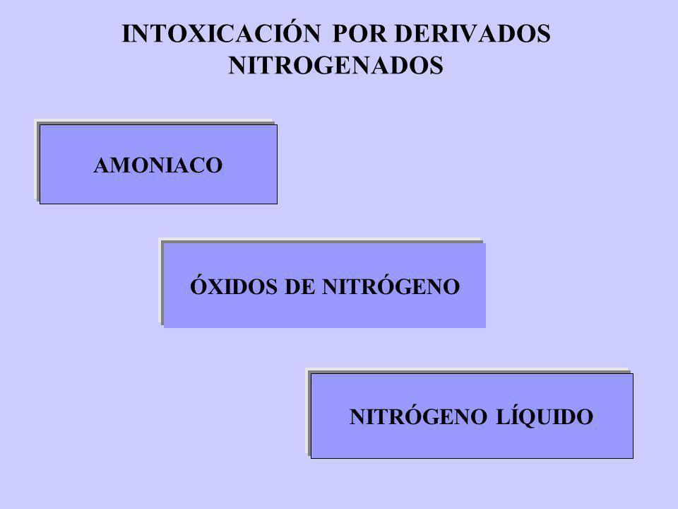 INTOXICACIÓN POR DERIVADOS NITROGENADOS AMONIACO ÓXIDOS DE NITRÓGENO NITRÓGENO LÍQUIDO