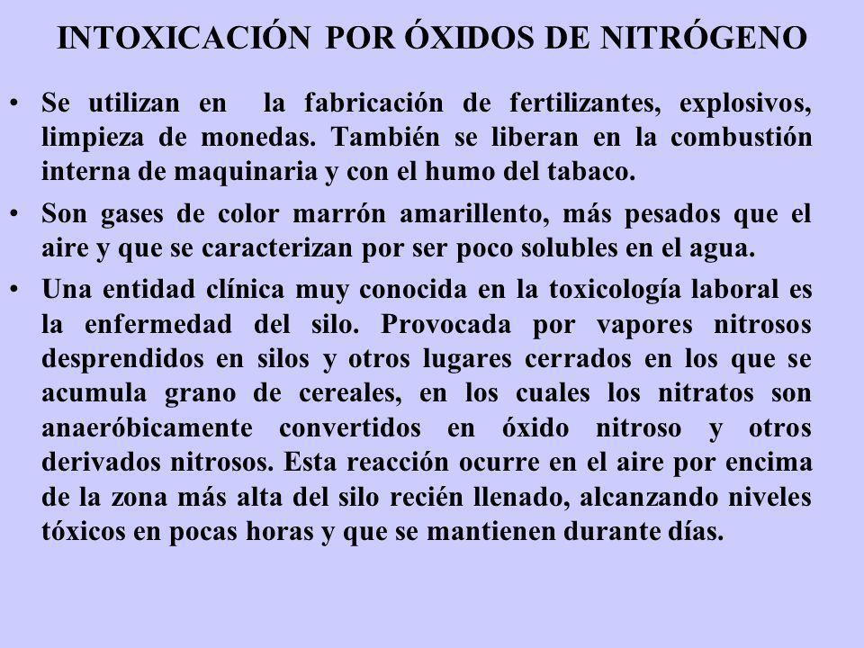 INTOXICACIÓN POR ÓXIDOS DE NITRÓGENO Se utilizan en la fabricación de fertilizantes, explosivos, limpieza de monedas. También se liberan en la combust