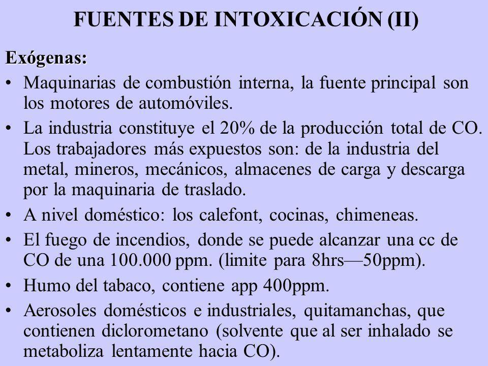 FUENTES DE INTOXICACIÓN (II)Exógenas: Maquinarias de combustión interna, la fuente principal son los motores de automóviles. La industria constituye e