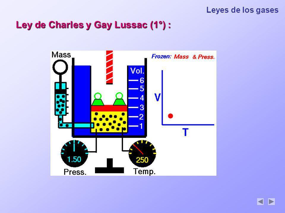 Leyes de los gases Ley de Charles y Gay Lussac (1°) :