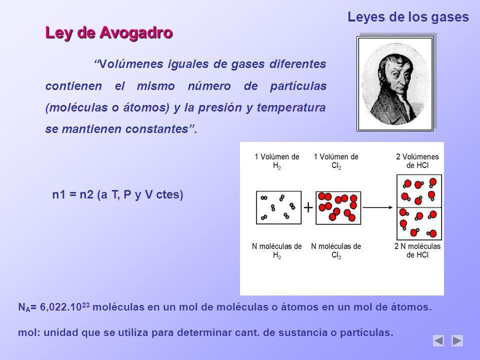 Leyes de los gases Ley de Avogadro Volúmenes iguales de gases diferentes contienen el mismo número de partículas (moléculas o átomos) y la presión y t