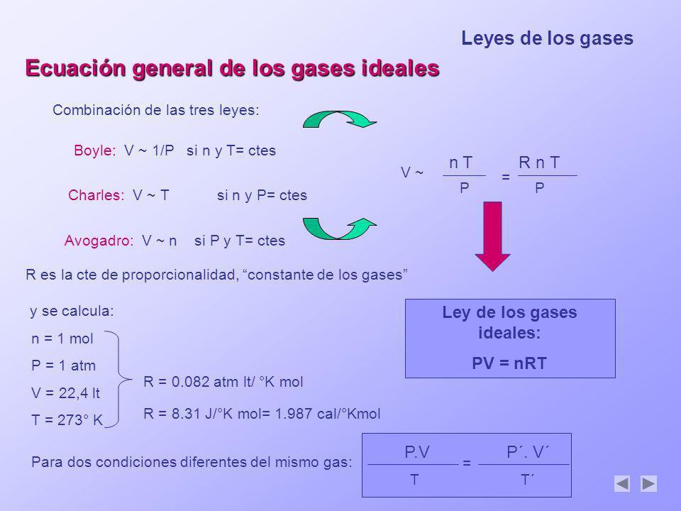 Combinación de las tres leyes: Charles: V ~ T si n y P= ctes Avogadro: V ~ n si P y T= ctes Ley de los gases ideales: PV = nRT n = 1 mol P = 1 atm V =