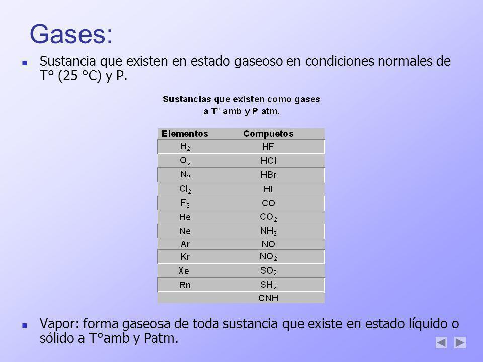 Gases: Sustancia que existen en estado gaseoso en condiciones normales de T° (25 °C) y P. Vapor: forma gaseosa de toda sustancia que existe en estado