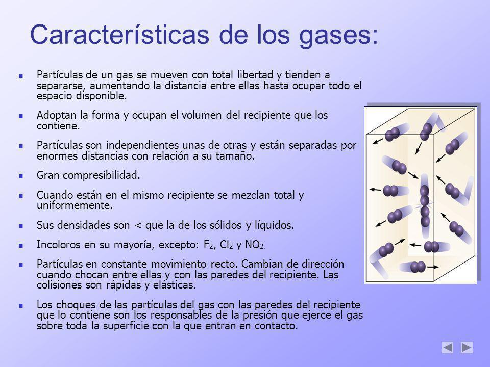 Características de los gases: Partículas de un gas se mueven con total libertad y tienden a separarse, aumentando la distancia entre ellas hasta ocupa
