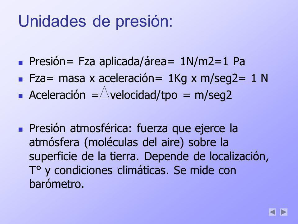 Unidades de presión: Presión= Fza aplicada/área= 1N/m2=1 Pa Fza= masa x aceleración= 1Kg x m/seg2= 1 N Aceleración = velocidad/tpo = m/seg2 Presión at