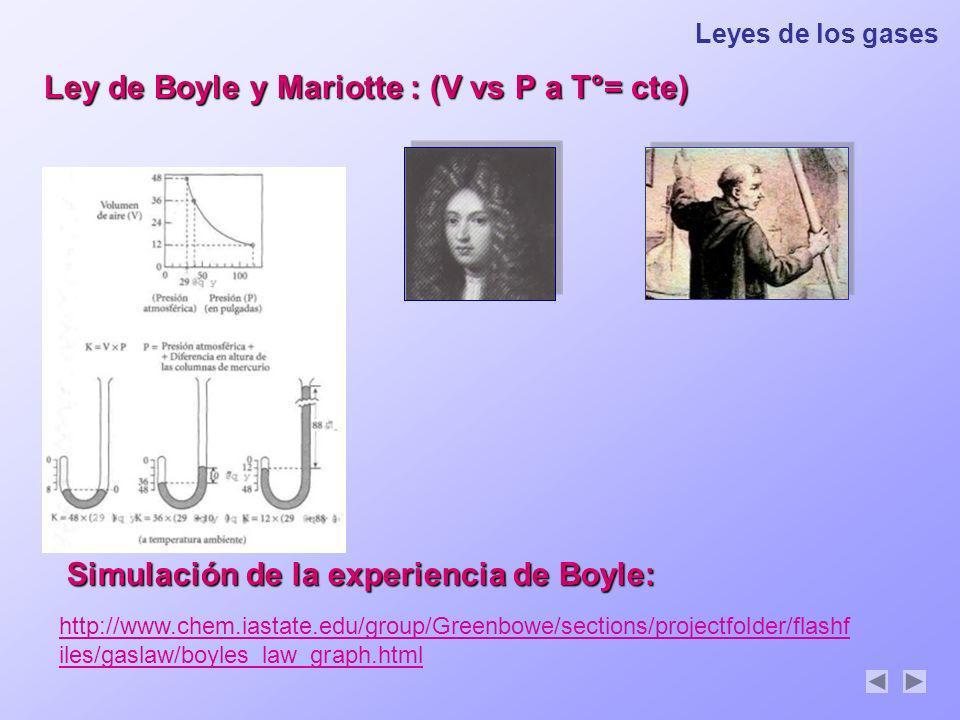 Leyes de los gases Ley de Boyle y Mariotte : (V vs P a T°= cte) http://www.chem.iastate.edu/group/Greenbowe/sections/projectfolder/flashf iles/gaslaw/