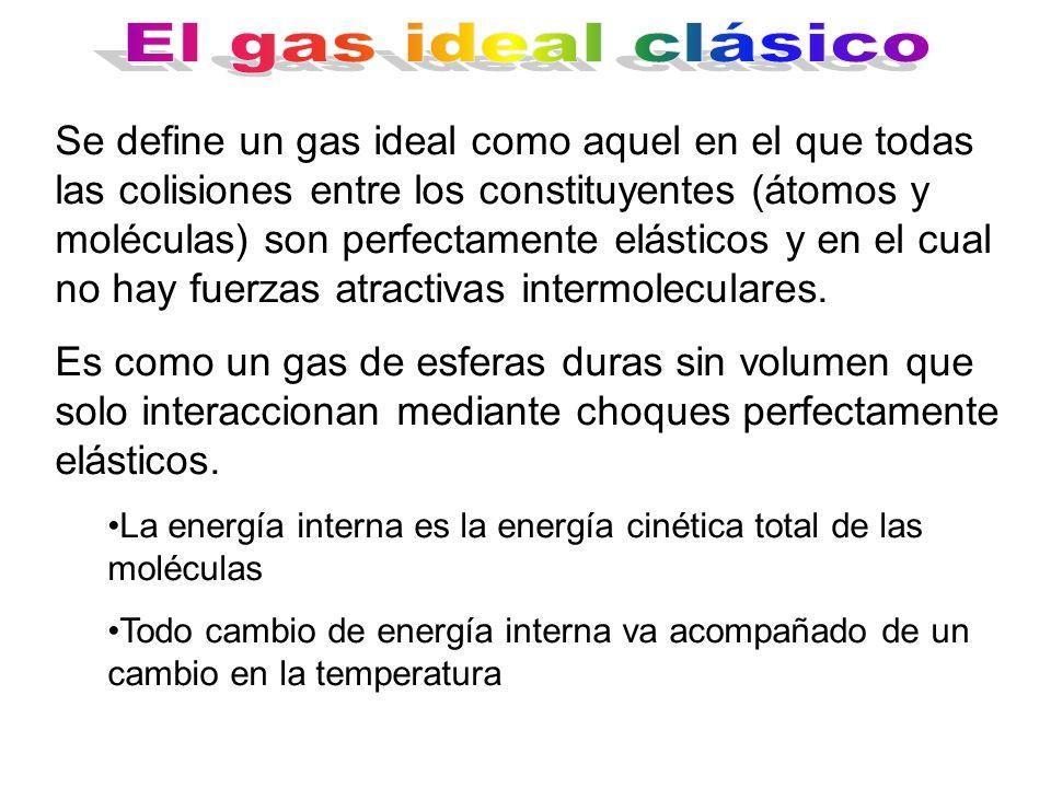 Se define un gas ideal como aquel en el que todas las colisiones entre los constituyentes (átomos y moléculas) son perfectamente elásticos y en el cua