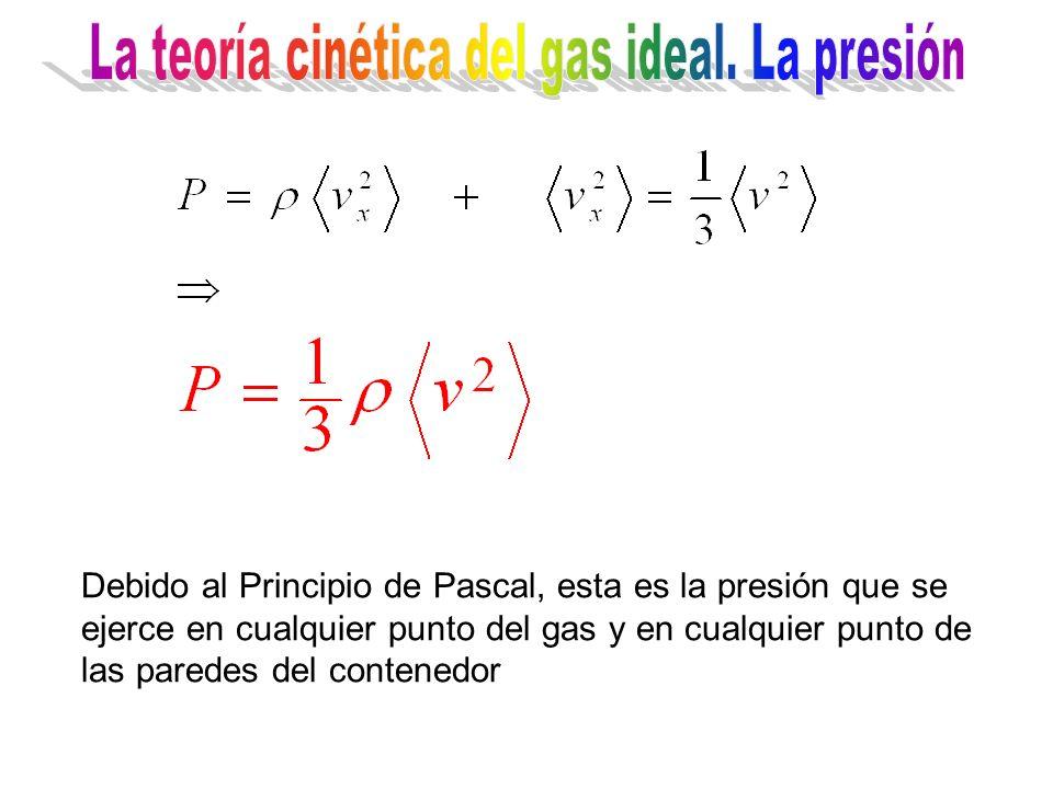 Debido al Principio de Pascal, esta es la presión que se ejerce en cualquier punto del gas y en cualquier punto de las paredes del contenedor