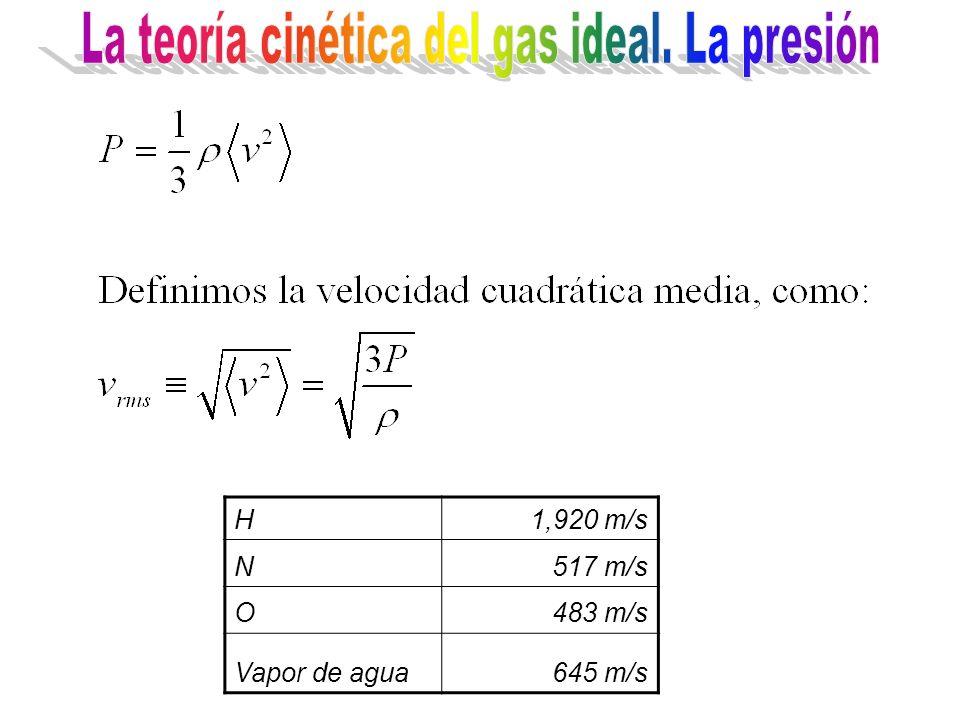 H1,920 m/s N517 m/s O483 m/s Vapor de agua645 m/s