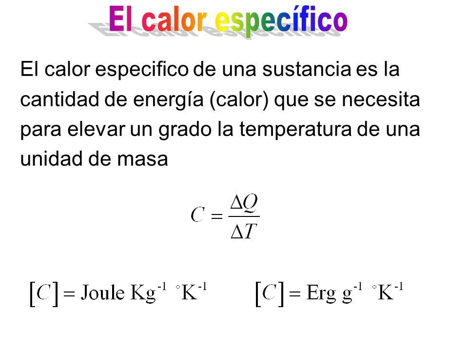 El calor especifico de una sustancia es la cantidad de energía (calor) que se necesita para elevar un grado la temperatura de una unidad de masa