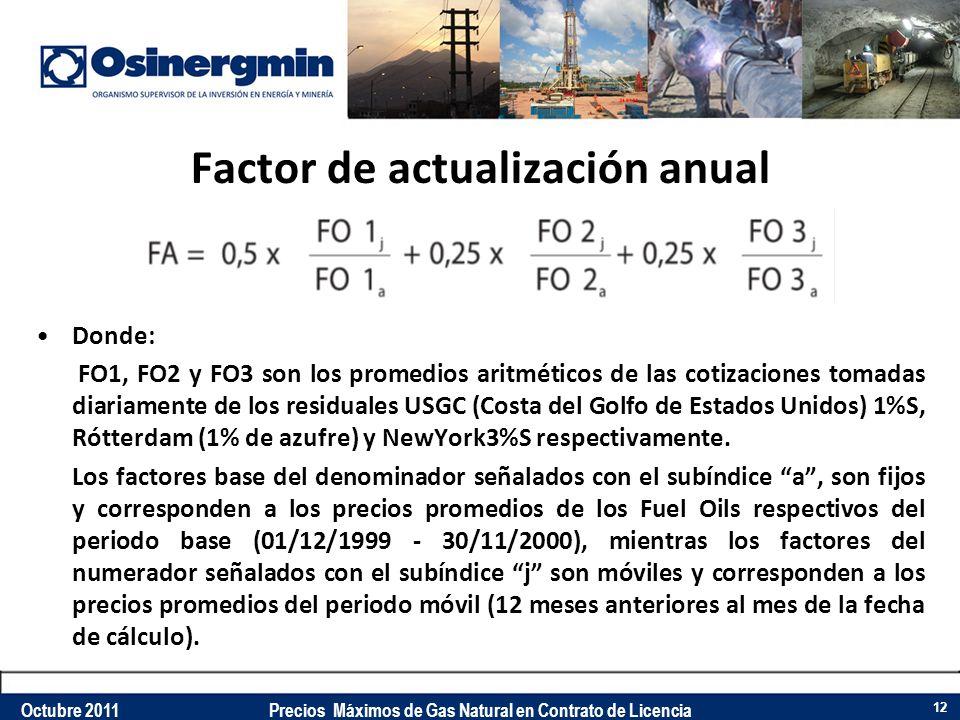 Factor de actualización anual Donde: FO1, FO2 y FO3 son los promedios aritméticos de las cotizaciones tomadas diariamente de los residuales USGC (Cost