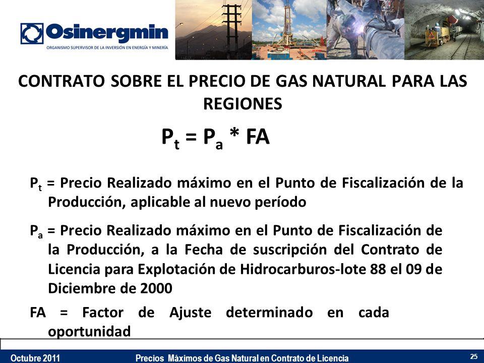 CONTRATO SOBRE EL PRECIO DE GAS NATURAL PARA LAS REGIONES P a = Precio Realizado máximo en el Punto de Fiscalización de la Producción, a la Fecha de s