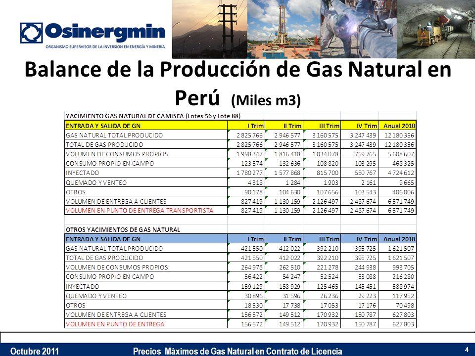 Balance de la Producción de Gas Natural en Perú (Miles m3) 4 Octubre 2011Precios Máximos de Gas Natural en Contrato de Licencia