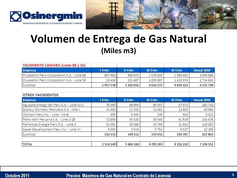 Volumen de Entrega de Gas Natural (Miles m3) 5 Octubre 2011Precios Máximos de Gas Natural en Contrato de Licencia