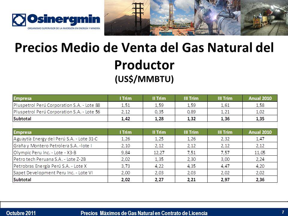 Precios Medio de Venta del Gas Natural del Productor (US$/MMBTU) 7 Octubre 2011Precios Máximos de Gas Natural en Contrato de Licencia