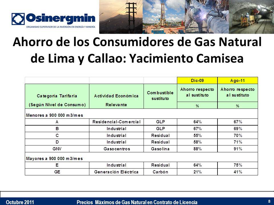 Ahorro de los Consumidores de Gas Natural de Lima y Callao: Yacimiento Camisea 8 Octubre 2011Precios Máximos de Gas Natural en Contrato de Licencia