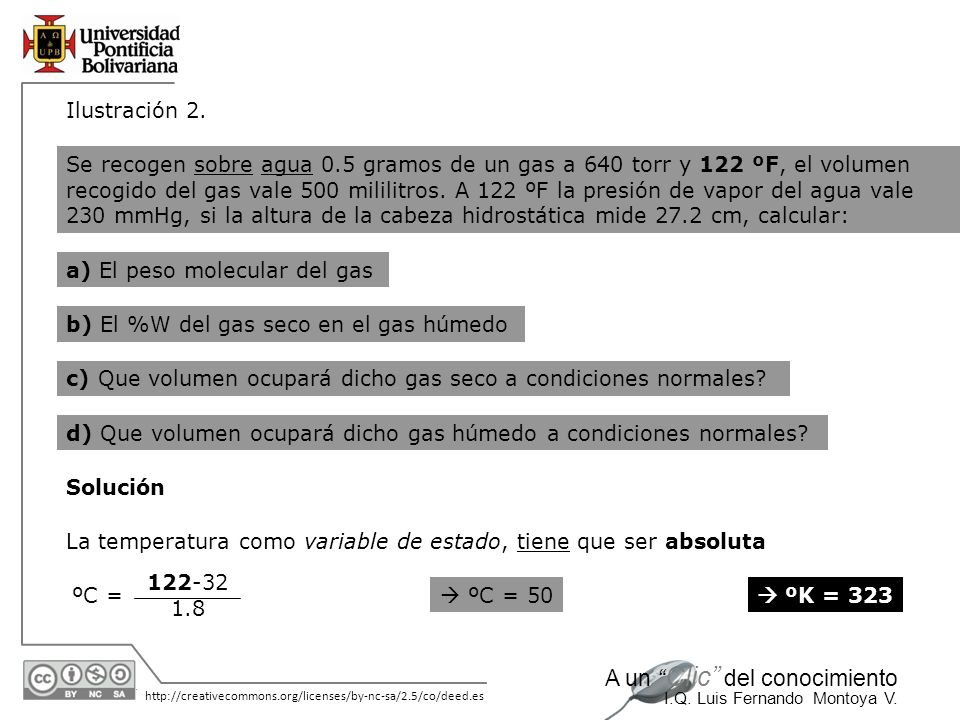 06/05/2014 http://creativecommons.org/licenses/by-nc-sa/2.5/co/deed.es A un Clic del conocimiento I.Q.