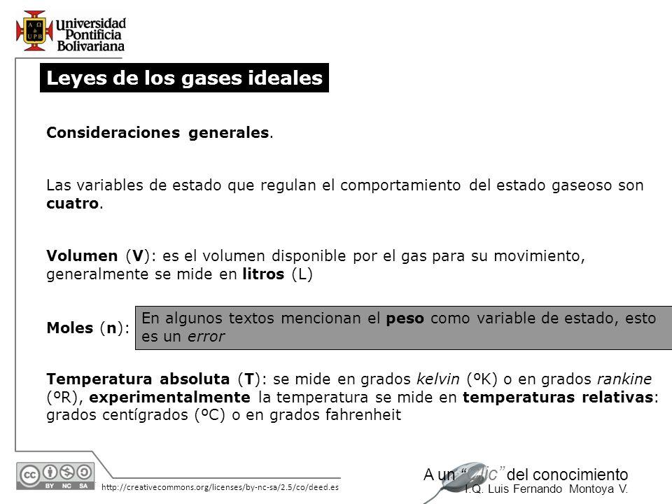 06/05/2014 http://creativecommons.org/licenses/by-nc-sa/2.5/co/deed.es A un Clic del conocimiento I.Q.