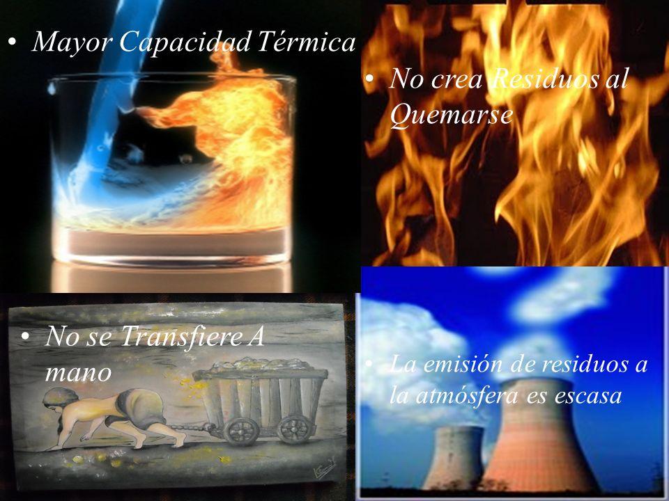 Mayor Capacidad Térmica No se Transfiere A mano No crea Residuos al Quemarse La emisión de residuos a la atmósfera es escasa