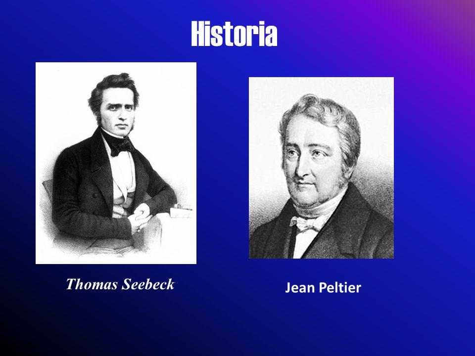 W. Thomson Kelvin Alessandro Volta