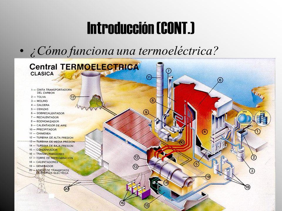 Introducción (CONT.) ¿Cómo funciona una termoeléctrica?