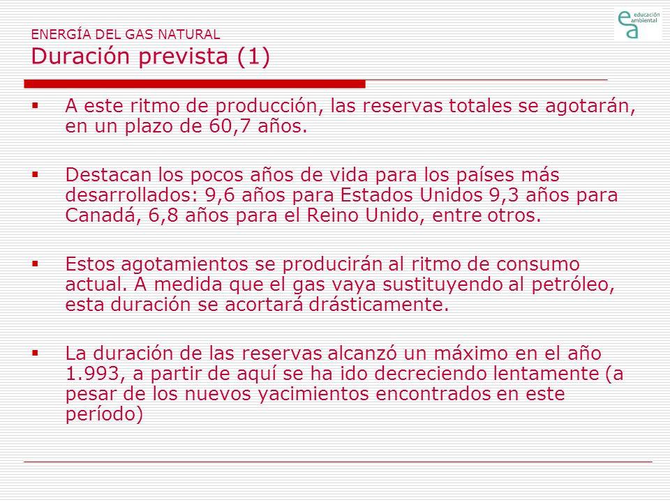 ENERGÍA DEL GAS NATURAL Duración prevista (1) A este ritmo de producción, las reservas totales se agotarán, en un plazo de 60,7 años. Destacan los poc
