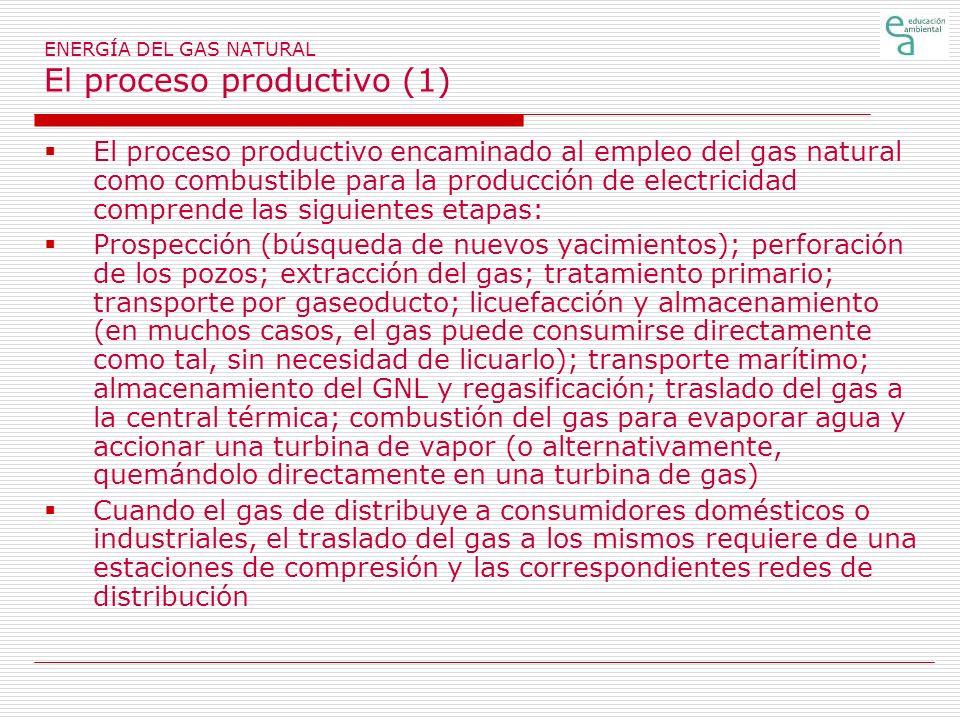 ENERGÍA DEL GAS NATURAL El proceso productivo (1) El proceso productivo encaminado al empleo del gas natural como combustible para la producción de electricidad comprende las siguientes etapas: Prospección (búsqueda de nuevos yacimientos); perforación de los pozos; extracción del gas; tratamiento primario; transporte por gaseoducto; licuefacción y almacenamiento (en muchos casos, el gas puede consumirse directamente como tal, sin necesidad de licuarlo); transporte marítimo; almacenamiento del GNL y regasificación; traslado del gas a la central térmica; combustión del gas para evaporar agua y accionar una turbina de vapor (o alternativamente, quemándolo directamente en una turbina de gas) Cuando el gas de distribuye a consumidores domésticos o industriales, el traslado del gas a los mismos requiere de una estaciones de compresión y las correspondientes redes de distribución