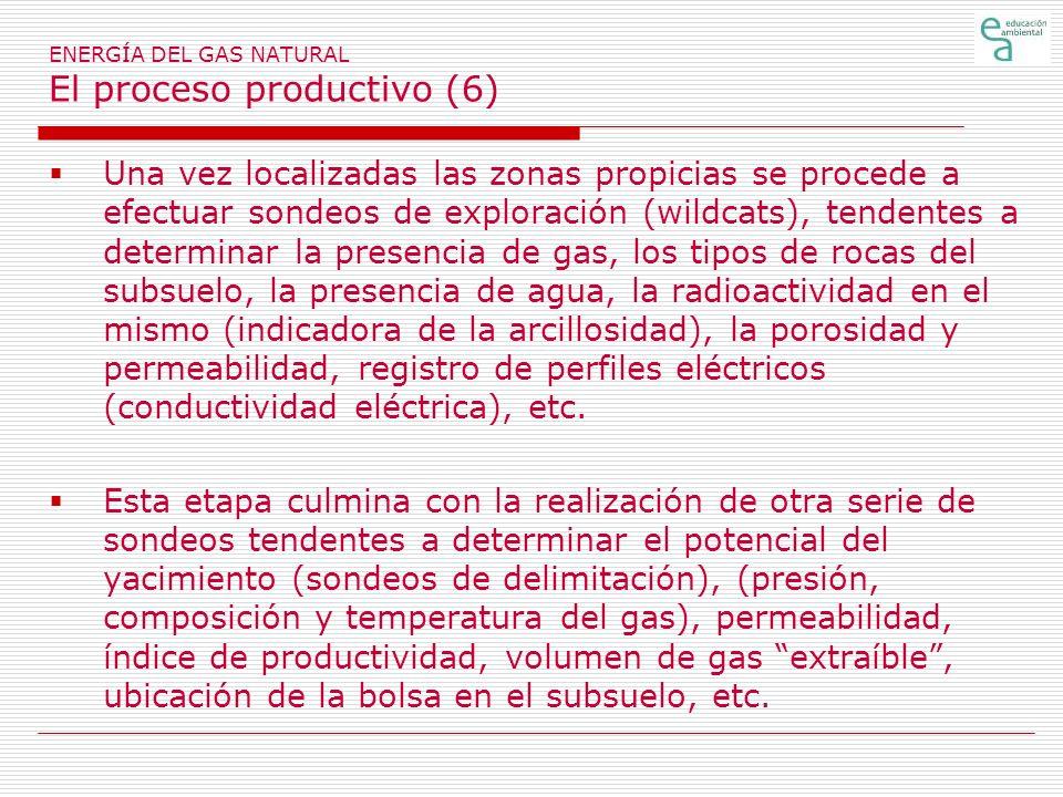 ENERGÍA DEL GAS NATURAL El proceso productivo (6) Una vez localizadas las zonas propicias se procede a efectuar sondeos de exploración (wildcats), ten