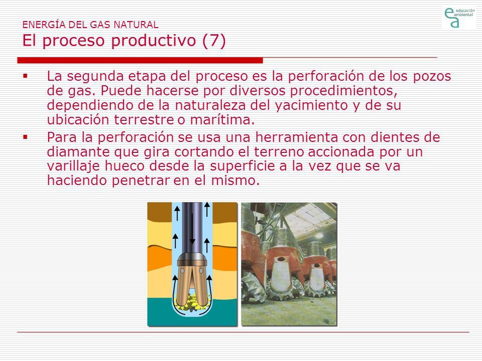 ENERGÍA DEL GAS NATURAL El proceso productivo (7) La segunda etapa del proceso es la perforación de los pozos de gas. Puede hacerse por diversos proce