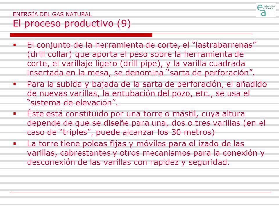 ENERGÍA DEL GAS NATURAL El proceso productivo (9) El conjunto de la herramienta de corte, el lastrabarrenas (drill collar) que aporta el peso sobre la