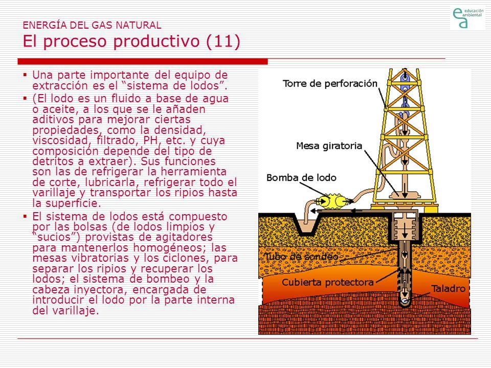 ENERGÍA DEL GAS NATURAL El proceso productivo (11) Una parte importante del equipo de extracción es el sistema de lodos. (El lodo es un fluido a base