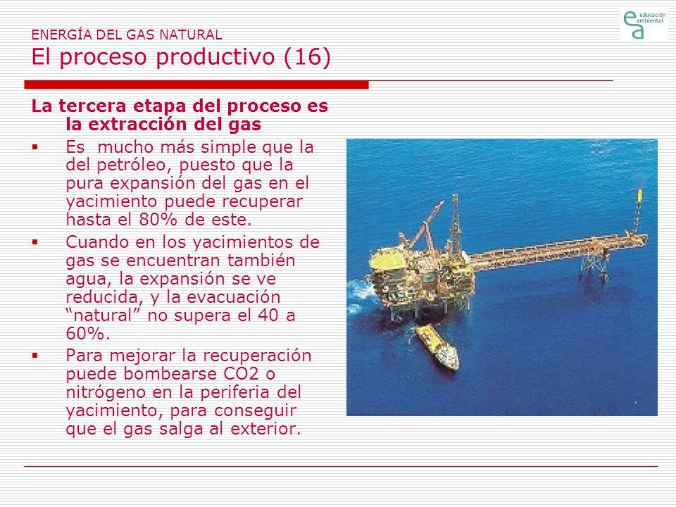 ENERGÍA DEL GAS NATURAL El proceso productivo (16) La tercera etapa del proceso es la extracción del gas Es mucho más simple que la del petróleo, puesto que la pura expansión del gas en el yacimiento puede recuperar hasta el 80% de este.