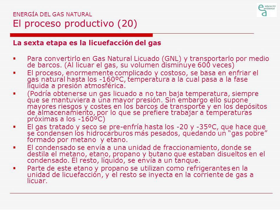 La sexta etapa es la licuefacción del gas Para convertirlo en Gas Natural Licuado (GNL) y transportarlo por medio de barcos. (Al licuar el gas, su vol