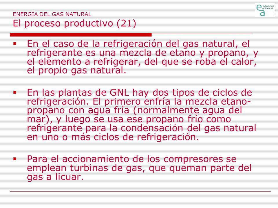 ENERGÍA DEL GAS NATURAL El proceso productivo (21) En el caso de la refrigeración del gas natural, el refrigerante es una mezcla de etano y propano, y el elemento a refrigerar, del que se roba el calor, el propio gas natural.