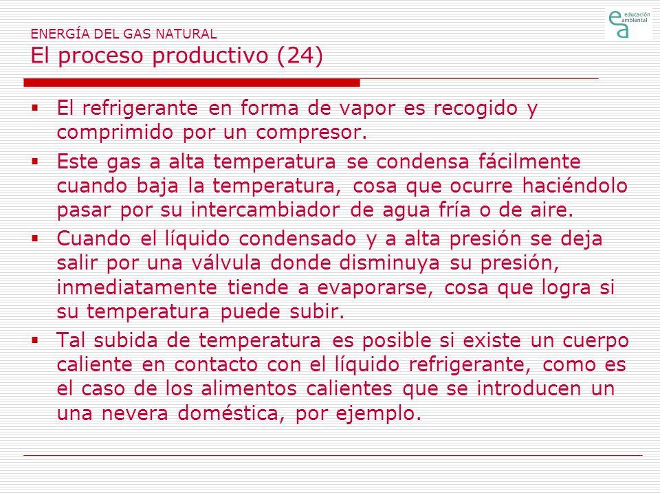 ENERGÍA DEL GAS NATURAL El proceso productivo (24) El refrigerante en forma de vapor es recogido y comprimido por un compresor. Este gas a alta temper